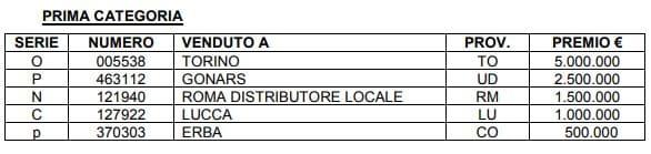 lotteria italia 2020 biglietti vincenti-2