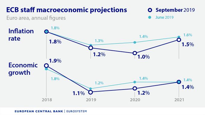 inflazione eurozona-2