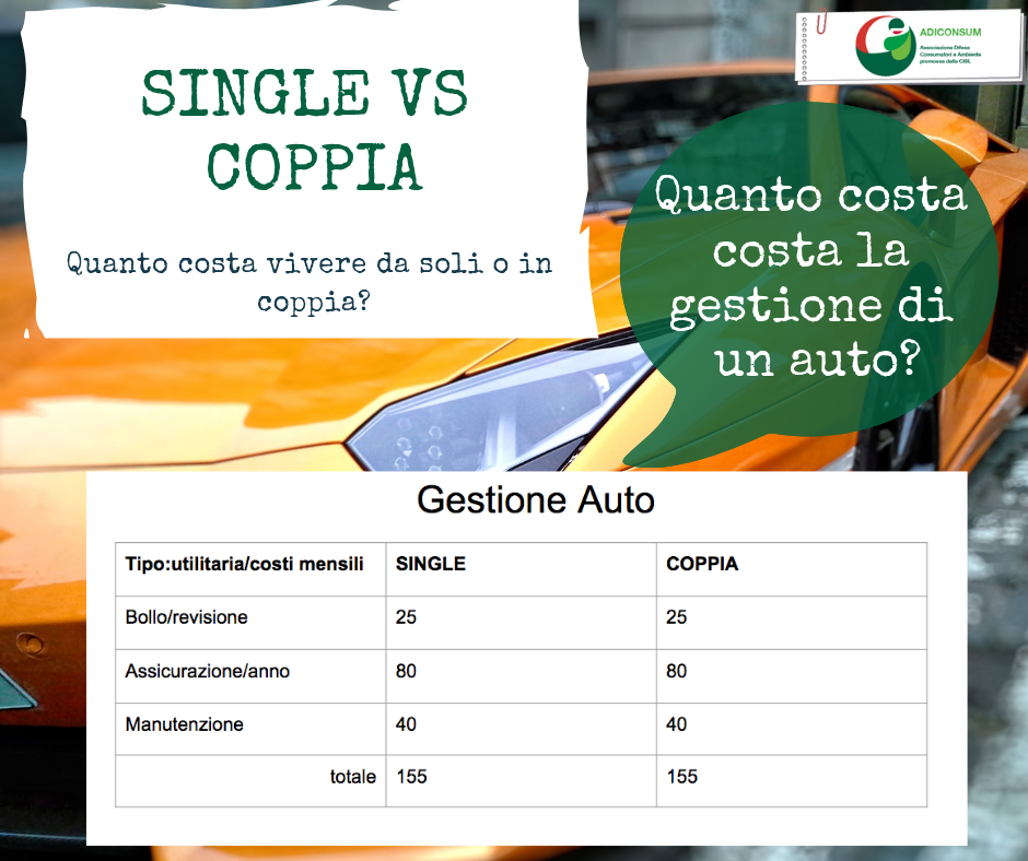 04.single_coppia_auto-2