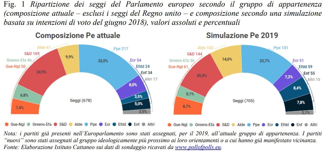 come sarà il nuovo parlamento europeo-2