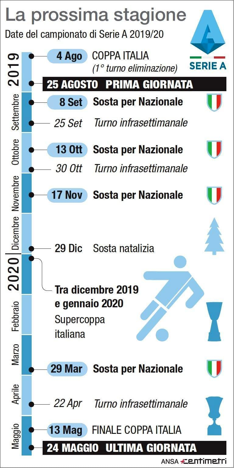 Calendario Serie A Ultime Partite.Calendario Serie A 2019 2020 Data E Orario Di Tutte Le Partite