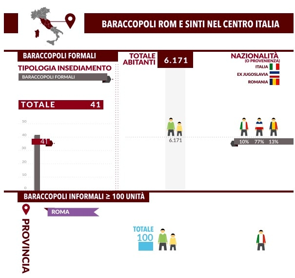 zingari centro italia-2