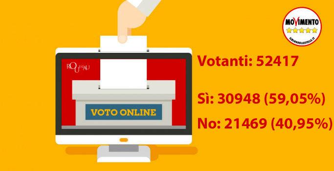 votanti_ok-2
