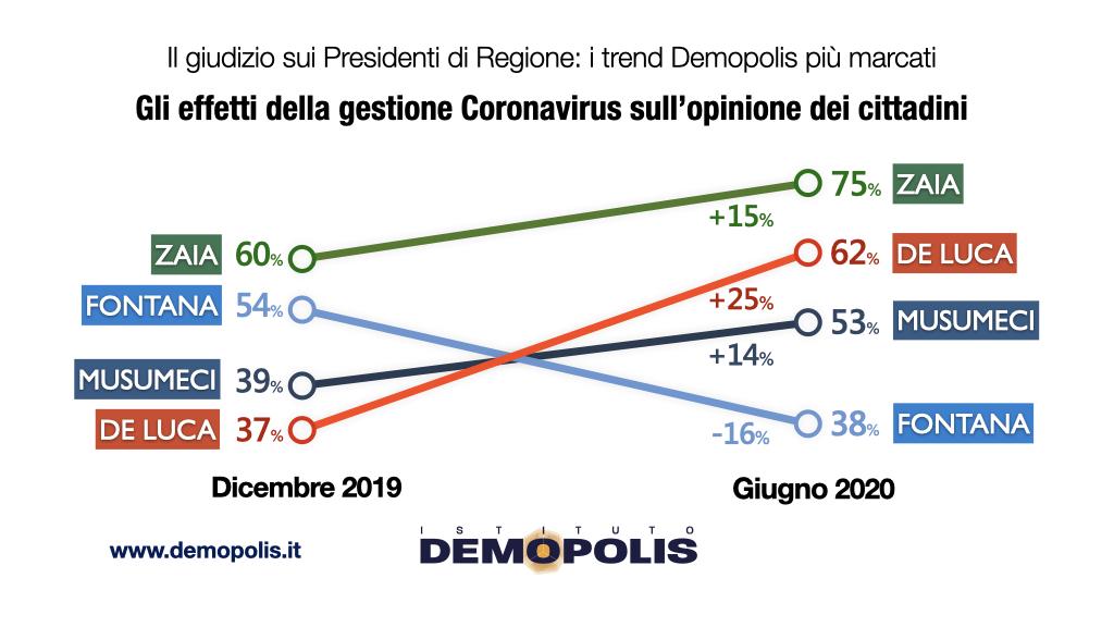 3.Demopolis_Governatori_GIUGNO-2