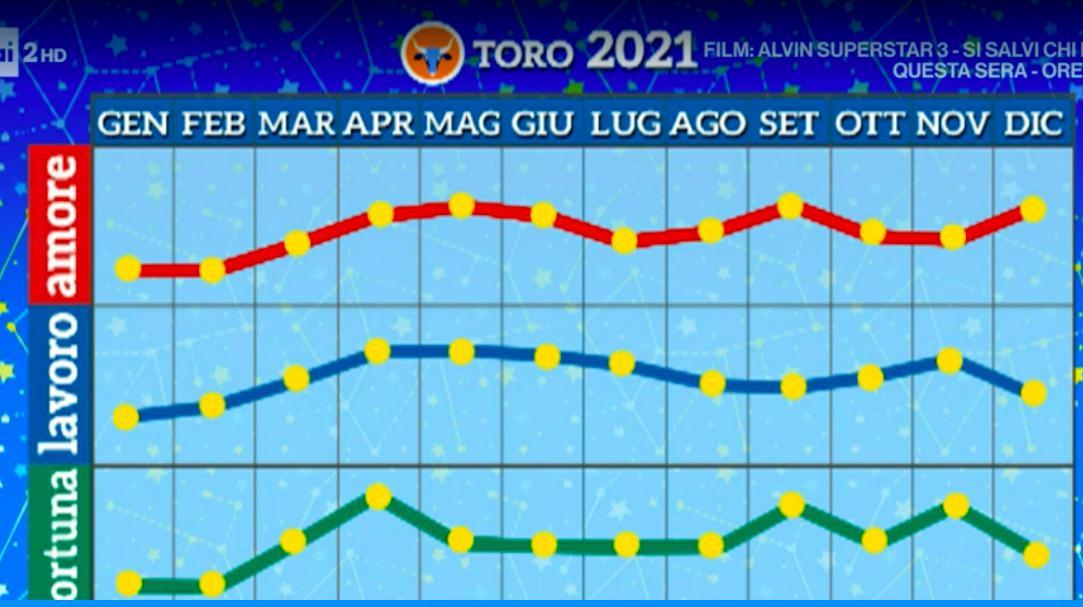 toro-10