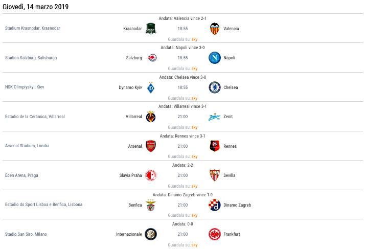 Calendario Europa League Ottavi.Partite Oggi Europa League Inter E Napoli In Diretta Tv E
