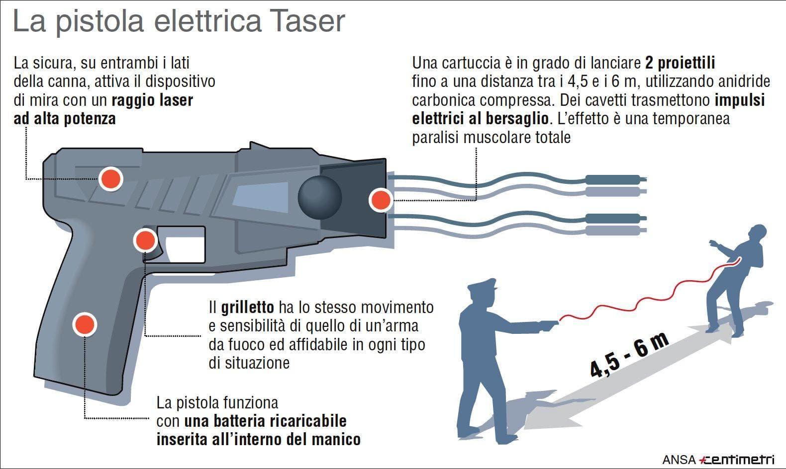 taser ansa infografica-2