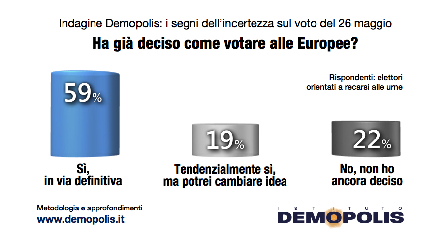 2.Europee_10_05_Demopolis-2