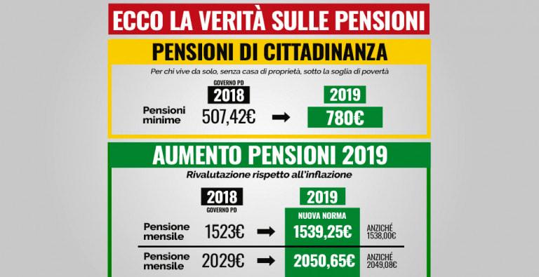 pensioni-19-10