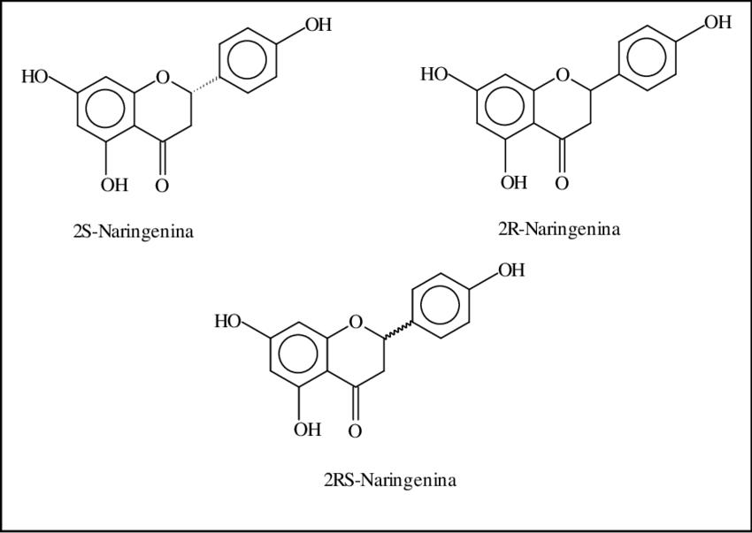 naringenina coronavirus 1-2