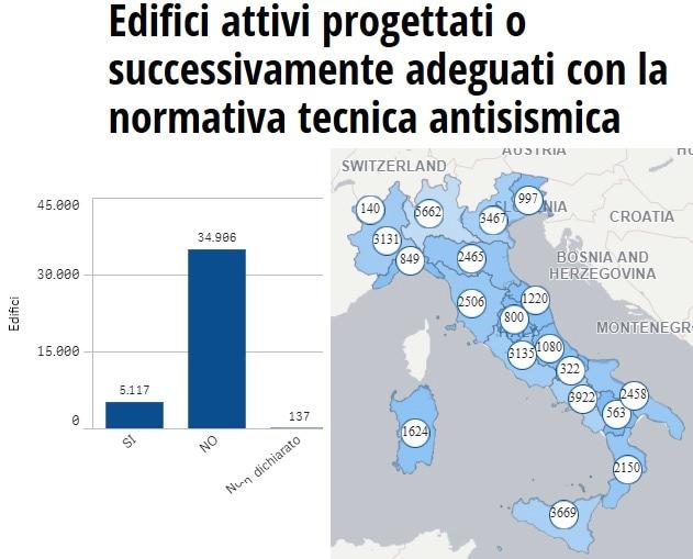 La mappa degli edifici non antisismici in Italia, clicca per il dettaglio