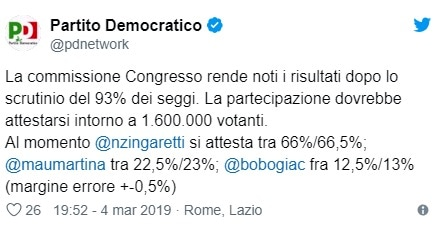 primarie pd 2019 risultati-2