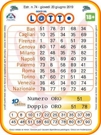 lotto-10elotto-estrazione-20-giugno-numeri-vincenti-2