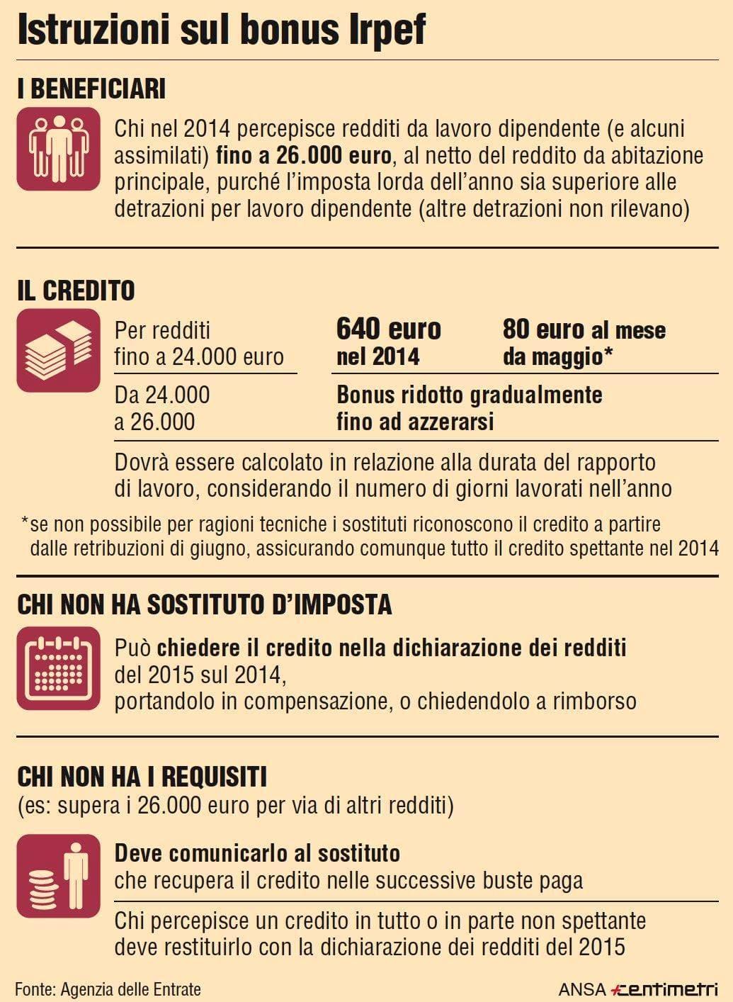 bonus 80 euro renzi infografica ansa-2