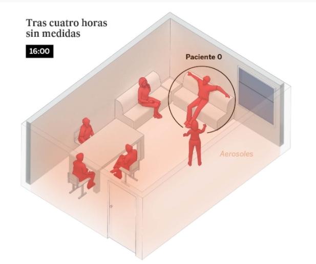 covid infezione sala-2