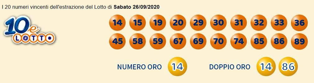 numéros 10elotto aujourd'hui 26 septembre-2