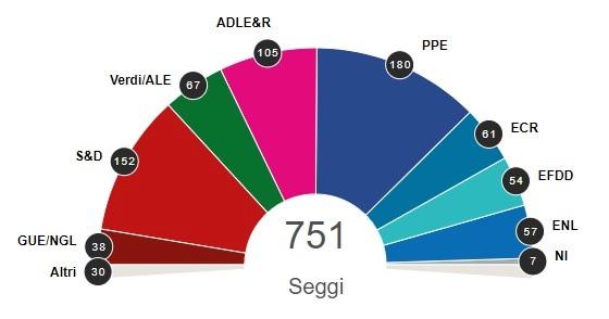 nuovo parlamento europeo-2