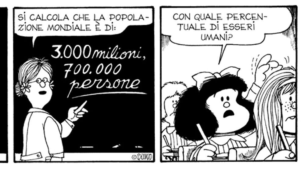 Addio a Quino: è morto a 88 anni il disegnatore di Mafalda