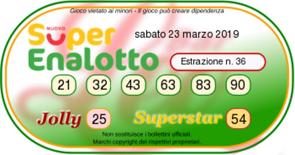 Estrazioni Lotto Tedesco