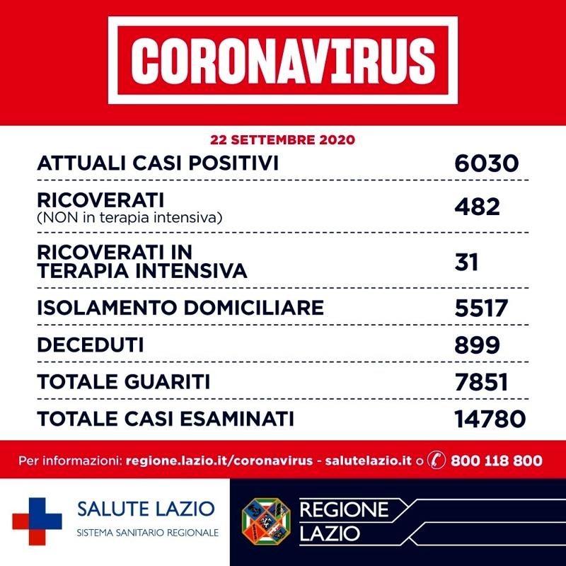 coronavirus salute lazio-2