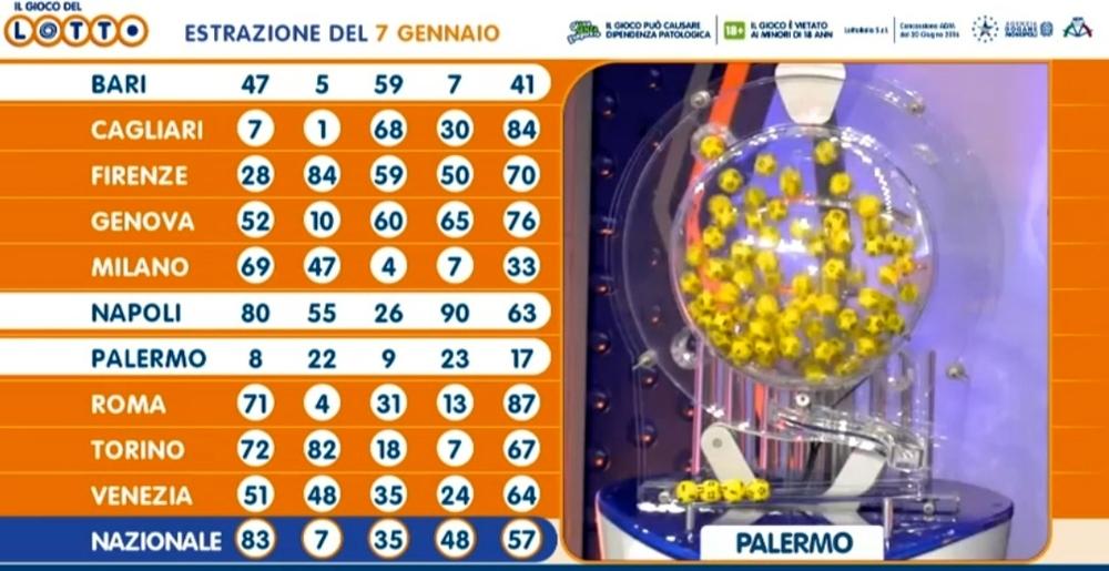 Estrazioni Lotto oggi e numeri SuperEnalotto di giovedì 7 ...