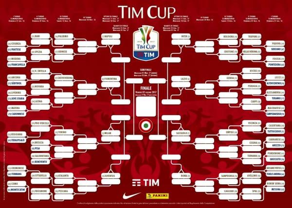 Calendario Napoli Coppa Italia.Coppa Italia 2016 2017 Tim Cup Calendario Tabellone Data