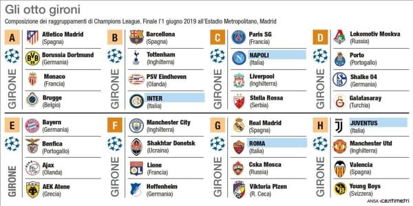 gironi champions-2